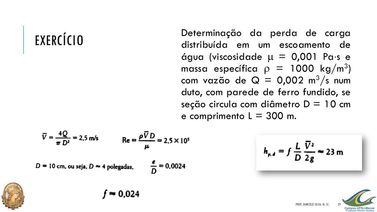 EXERCÍCIO Determinação da perda de carga distribuída em um escoamento de água (viscosidade  = 0,001 Pa  s e massa específica  = 1000 kg/m 3 ) com v