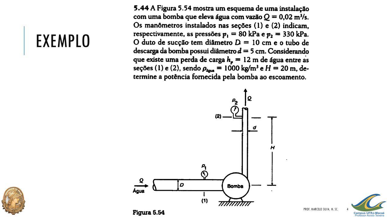 VISUALIZAÇÃO DE ESCOAMENTOS LAMINAR E TURBULENTO EM TUBOS FECHADOS PROF. MARCELO SILVA, M. SC.15