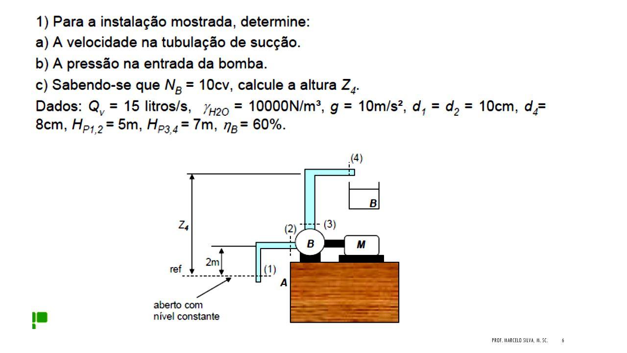 DIAGRAMA DE MOODY PROF. MARCELO SILVA, M. SC.27