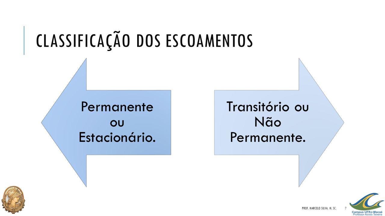 CLASSIFICAÇÃO DOS ESCOAMENTOS Permanente ou Estacionário. Transitório ou Não Permanente. PROF. MARCELO SILVA, M. SC.7