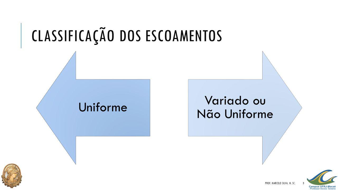 CLASSIFICAÇÃO DOS ESCOAMENTOS Uniforme Variado ou Não Uniforme PROF. MARCELO SILVA, M. SC.8