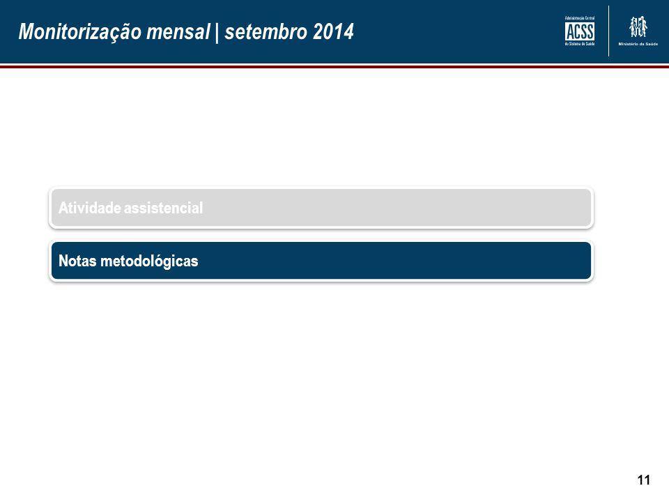 Monitorização mensal | setembro 2014 11 Atividade assistencial Notas metodológicas