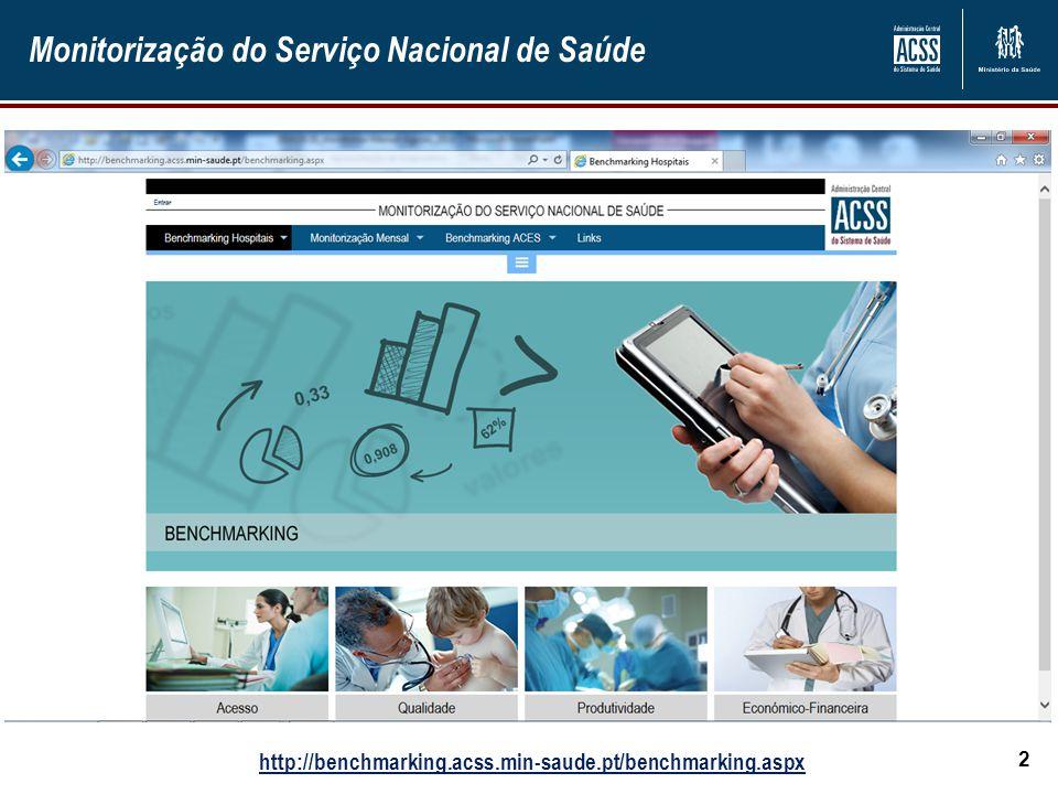 Monitorização do Serviço Nacional de Saúde 2 http://benchmarking.acss.min-saude.pt/benchmarking.aspx