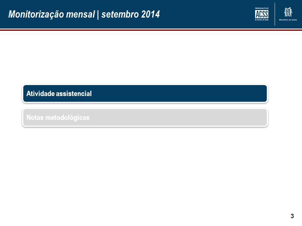 Monitorização mensal | setembro 2014 3 Atividade assistencial Notas metodológicas
