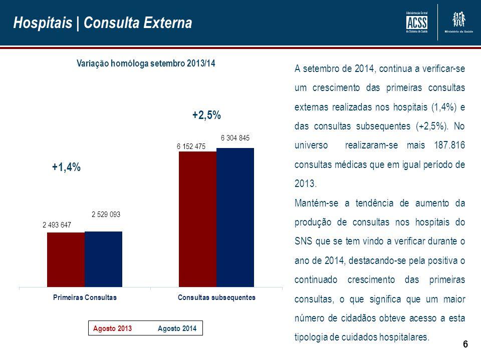 Hospitais | Consulta Externa 6 A setembro de 2014, continua a verificar-se um crescimento das primeiras consultas externas realizadas nos hospitais (1