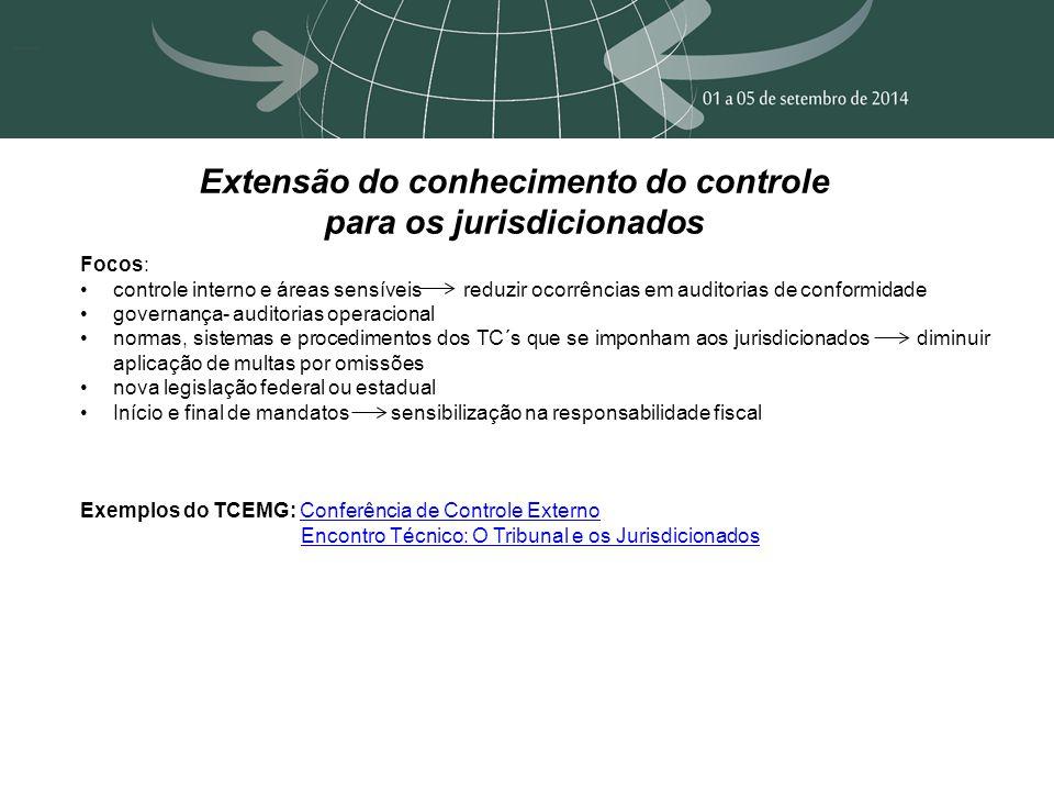 Extensão do conhecimento do controle para os jurisdicionados Focos: controle interno e áreas sensíveis reduzir ocorrências em auditorias de conformida