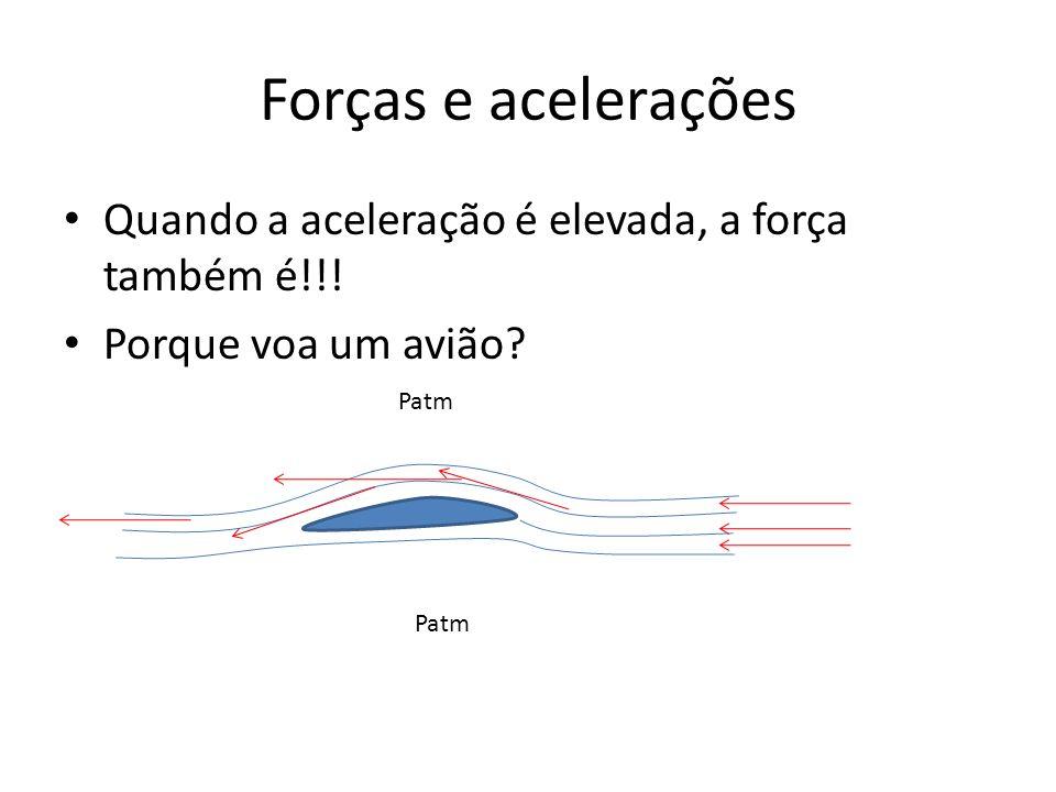 Forças e acelerações Quando a aceleração é elevada, a força também é!!! Porque voa um avião? Patm