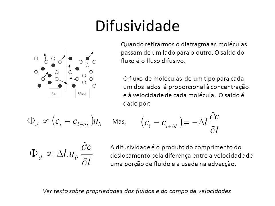Difusividade Ver texto sobre propriedades dos fluidos e do campo de velocidades Mas, A difusividade é o produto do comprimento do deslocamento pela di