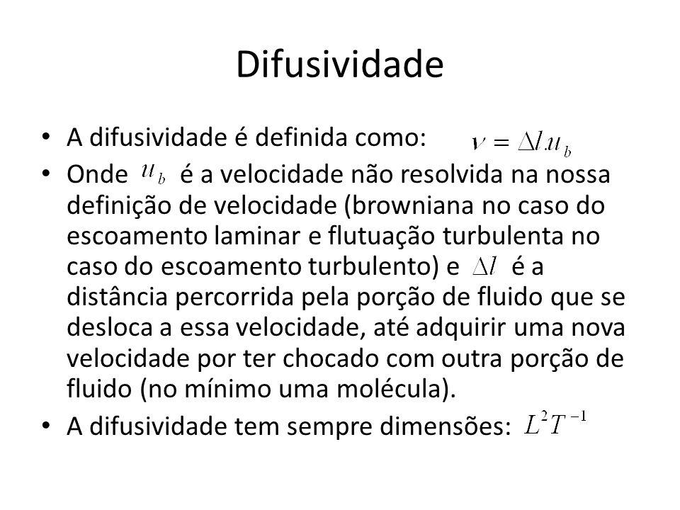 Difusividade A difusividade é definida como: Onde é a velocidade não resolvida na nossa definição de velocidade (browniana no caso do escoamento lamin