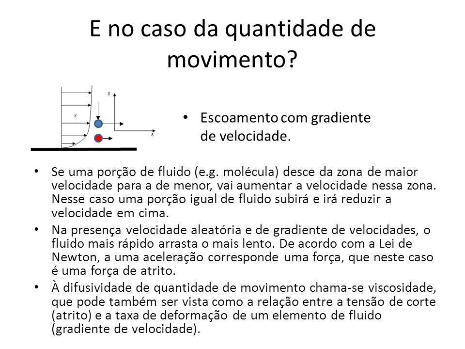 Fluxo difusivo de Quantidade de Movimento e Tensão de Corte O movimento aleatório não representado pela velocidade origina um fluxo de quantidade de movimento que é sentido como uma força (força de corte).