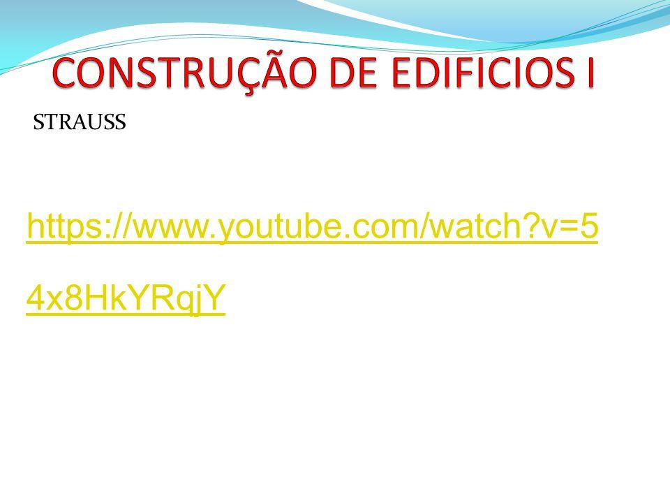 https://www.youtube.com/watch?v=5 4x8HkYRqjY STRAUSS