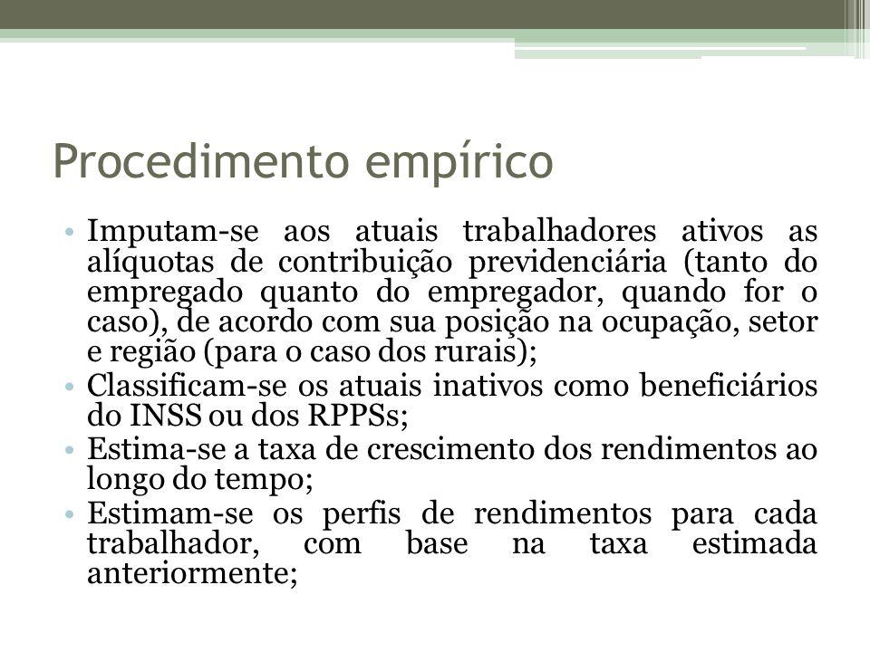 Procedimento empírico Imputam-se aos atuais trabalhadores ativos as alíquotas de contribuição previdenciária (tanto do empregado quanto do empregador, quando for o caso), de acordo com sua posição na ocupação, setor e região (para o caso dos rurais); Classificam-se os atuais inativos como beneficiários do INSS ou dos RPPSs; Estima-se a taxa de crescimento dos rendimentos ao longo do tempo; Estimam-se os perfis de rendimentos para cada trabalhador, com base na taxa estimada anteriormente;