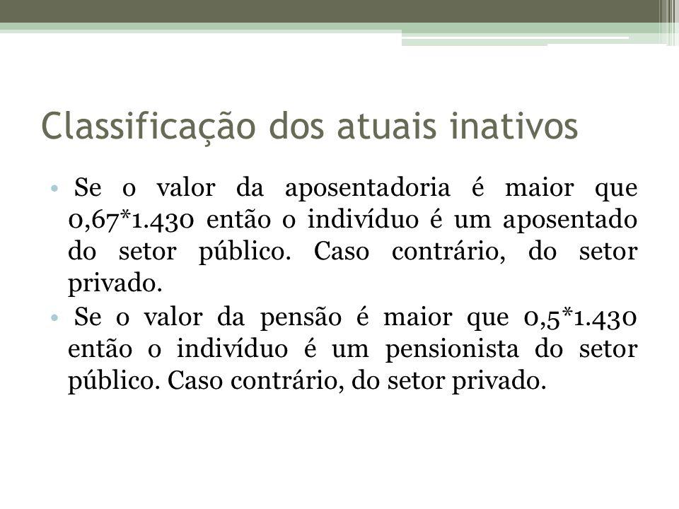 Classificação dos atuais inativos Se o valor da aposentadoria é maior que 0,67*1.430 então o indivíduo é um aposentado do setor público.