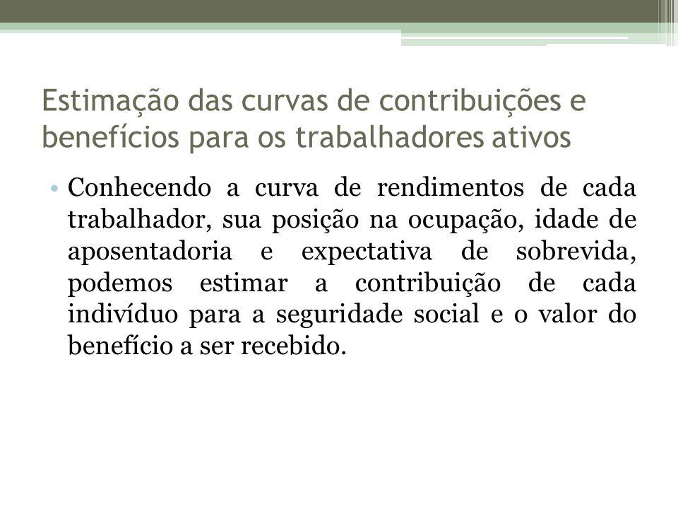 Estimação das curvas de contribuições e benefícios para os trabalhadores ativos Conhecendo a curva de rendimentos de cada trabalhador, sua posição na
