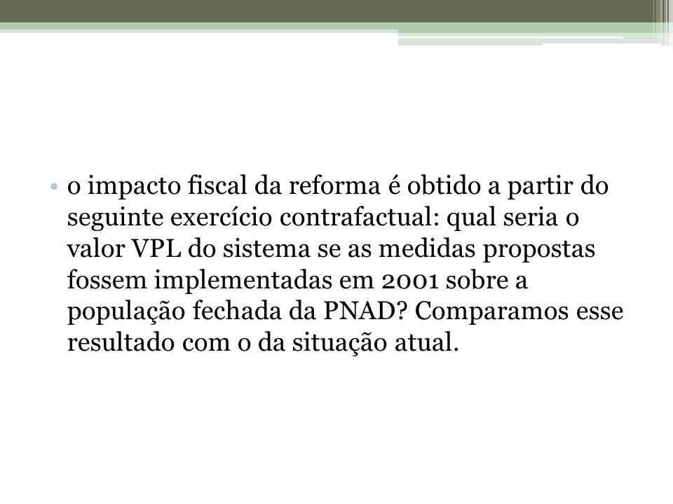 o impacto fiscal da reforma é obtido a partir do seguinte exercício contrafactual: qual seria o valor VPL do sistema se as medidas propostas fossem implementadas em 2001 sobre a população fechada da PNAD.