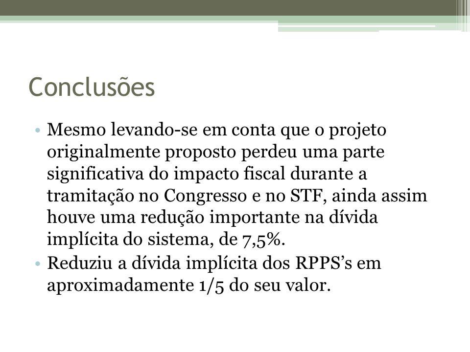 Conclusões Mesmo levando-se em conta que o projeto originalmente proposto perdeu uma parte significativa do impacto fiscal durante a tramitação no Con