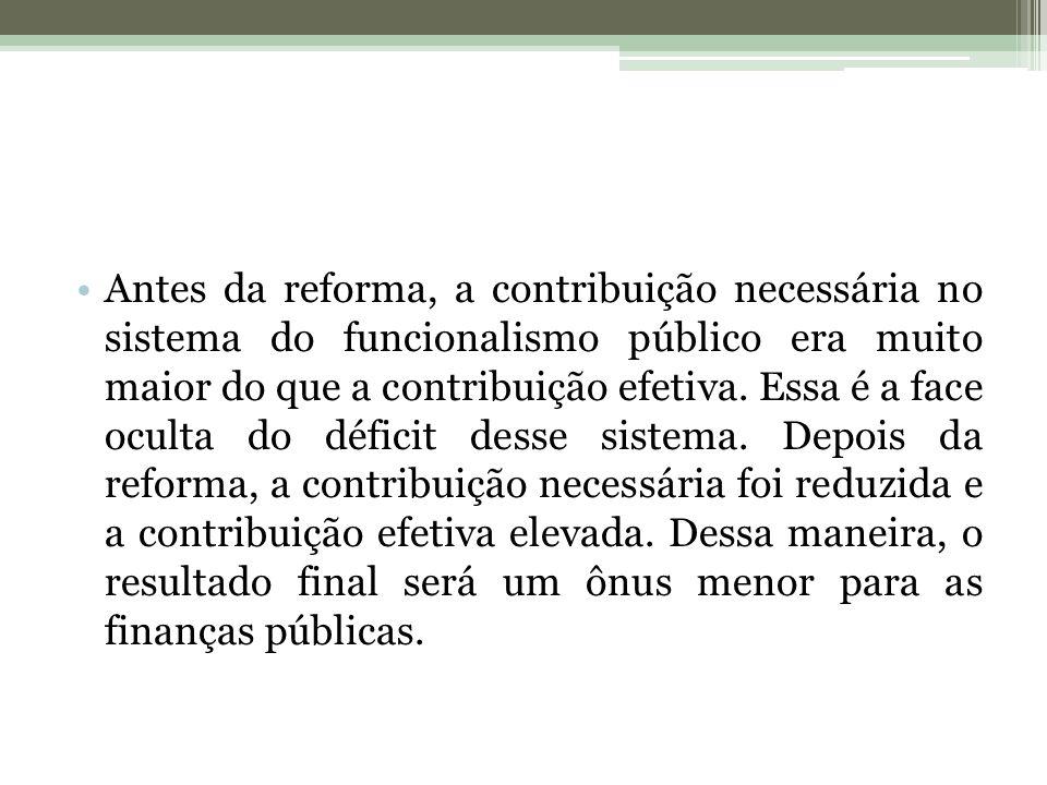 Antes da reforma, a contribuição necessária no sistema do funcionalismo público era muito maior do que a contribuição efetiva.