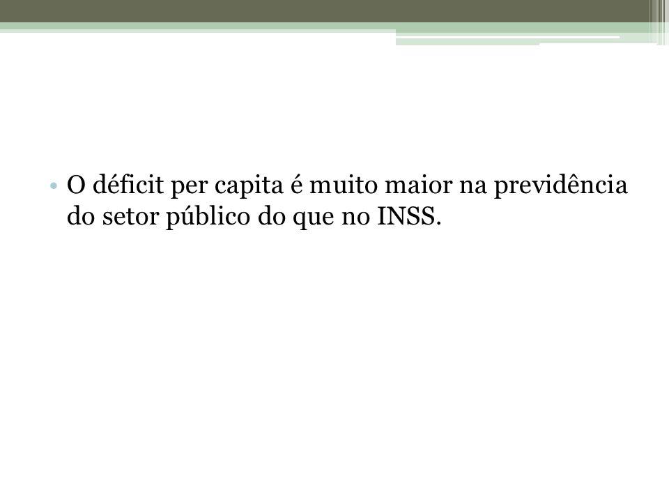 O déficit per capita é muito maior na previdência do setor público do que no INSS.