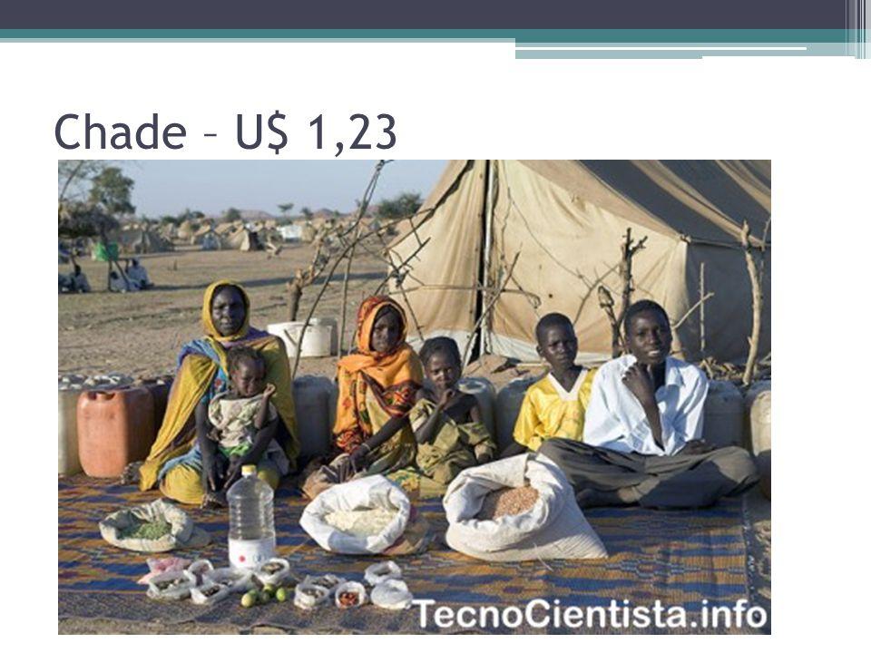 Chade – U$ 1,23