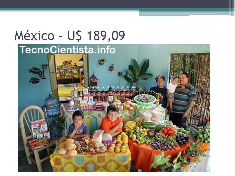 México – U$ 189,09
