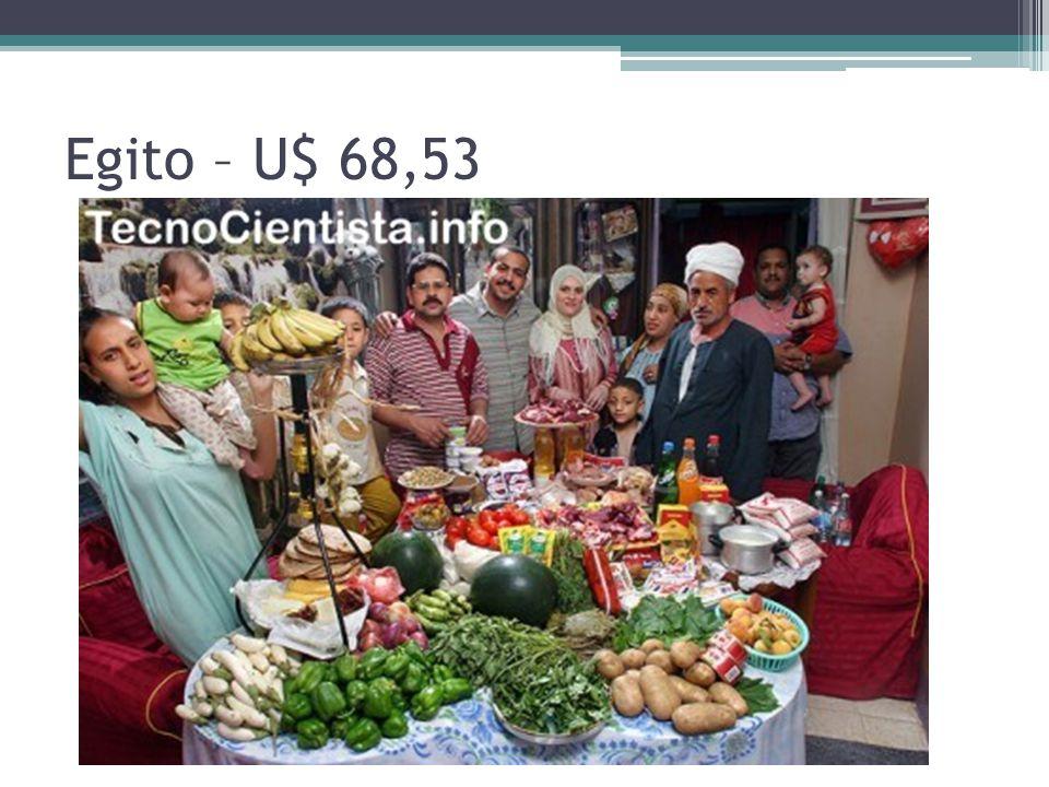 Egito – U$ 68,53