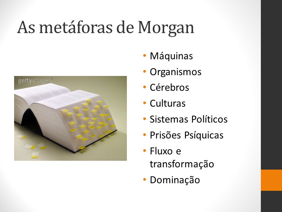 As metáforas de Morgan Máquinas Organismos Cérebros Culturas Sistemas Políticos Prisões Psíquicas Fluxo e transformação Dominação