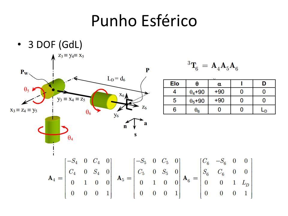 3 DOF (GdL) Punho Esférico