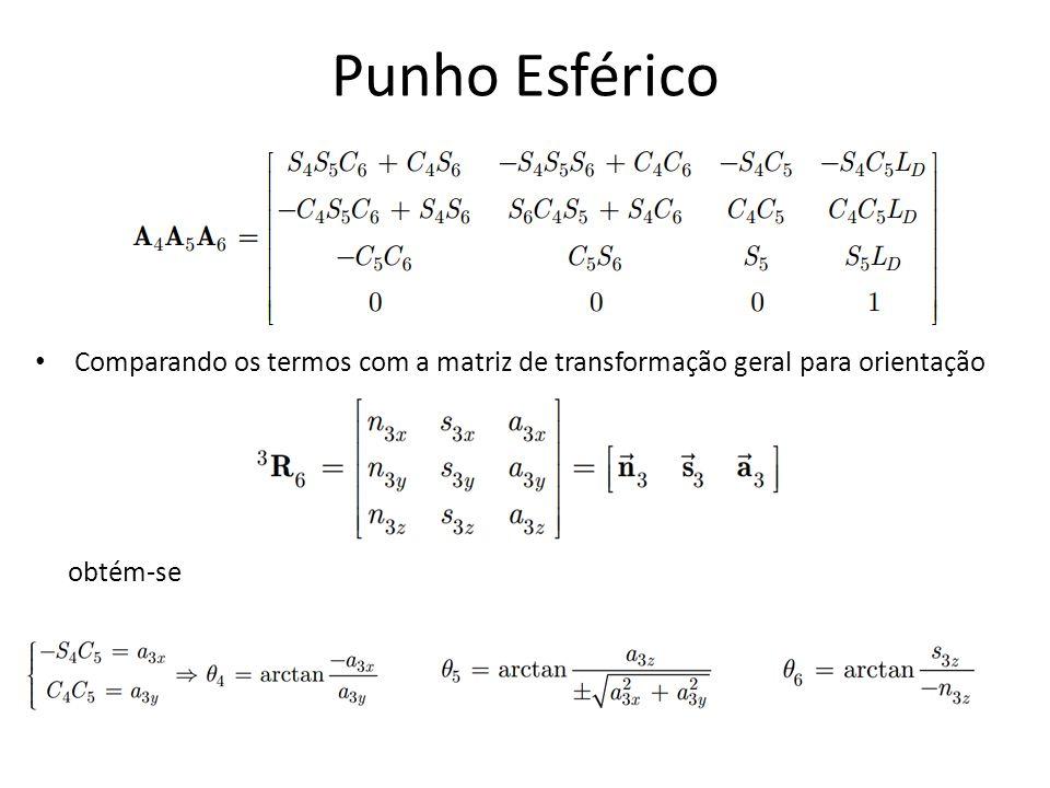 Comparando os termos com a matriz de transformação geral para orientação obtém-se Punho Esférico