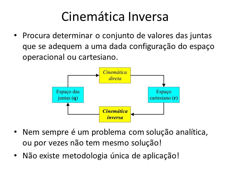Cinemática Inversa Procura determinar o conjunto de valores das juntas que se adequem a uma dada configuração do espaço operacional ou cartesiano. Nem