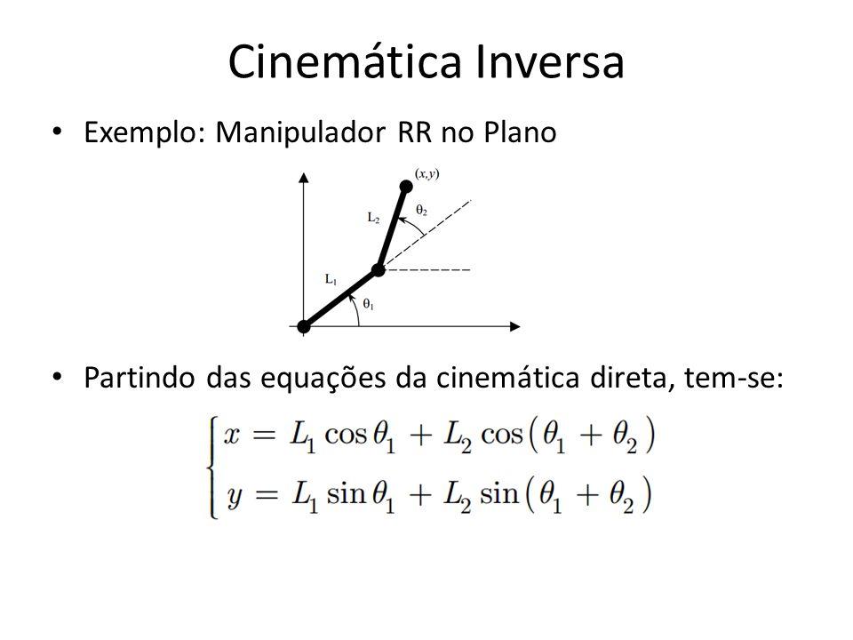 Elevando os termos ao quadrado E sucessivamente Cinemática Inversa