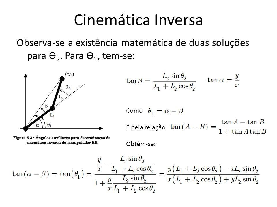 Exemplo: Manipulador RR no espaço Dos elementos relativos a px e py (posição), acha-se Ө 1 A obtenção de Ө 2 pode ser imediata se considerarmos as componentes de orientação, bastando atender a nz e sz e o arctg do seu quociente, ou com base no termo pz, tem-se Cinemática Inversa OBS: limitações de precisão numérica, o ideal seria o uso da função arco-tangente