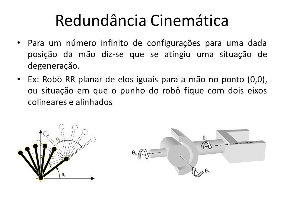 Para um número infinito de configurações para uma dada posição da mão diz-se que se atingiu uma situação de degeneração. Ex: Robô RR planar de elos ig