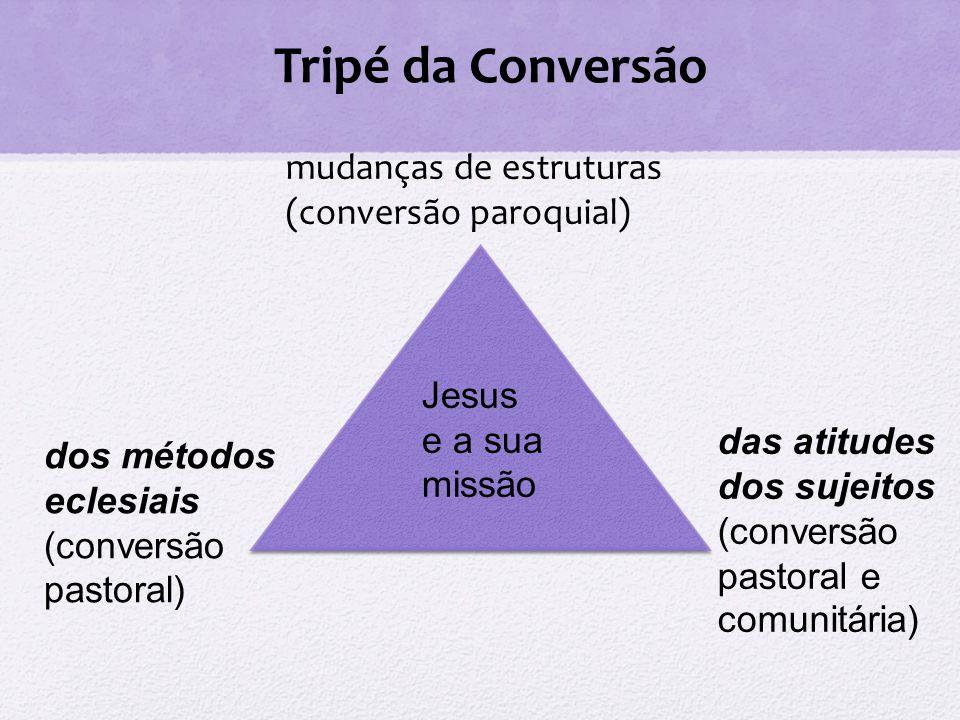 das atitudes dos sujeitos (conversão pastoral e comunitária) Jesus e a sua missão mudanças de estruturas (conversão paroquial) dos métodos eclesiais (