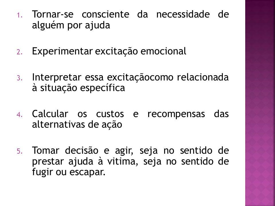 1. Tornar-se consciente da necessidade de alguém por ajuda 2. Experimentar excitação emocional 3. Interpretar essa excitaçãocomo relacionada à situaçã