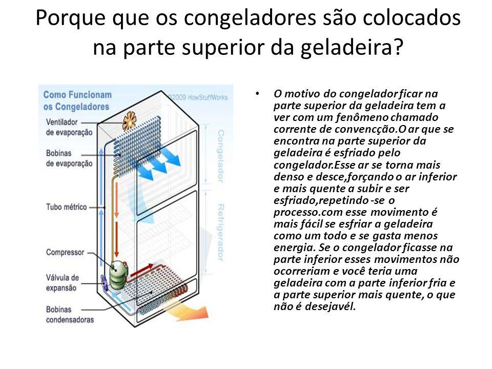 Porque que os congeladores são colocados na parte superior da geladeira? O motivo do congelador ficar na parte superior da geladeira tem a ver com um
