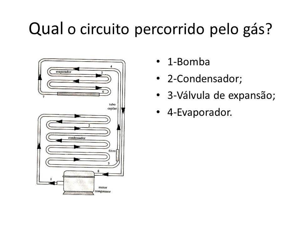 Qual o circuito percorrido pelo gás? 1-Bomba 2-Condensador; 3-Válvula de expansão; 4-Evaporador.