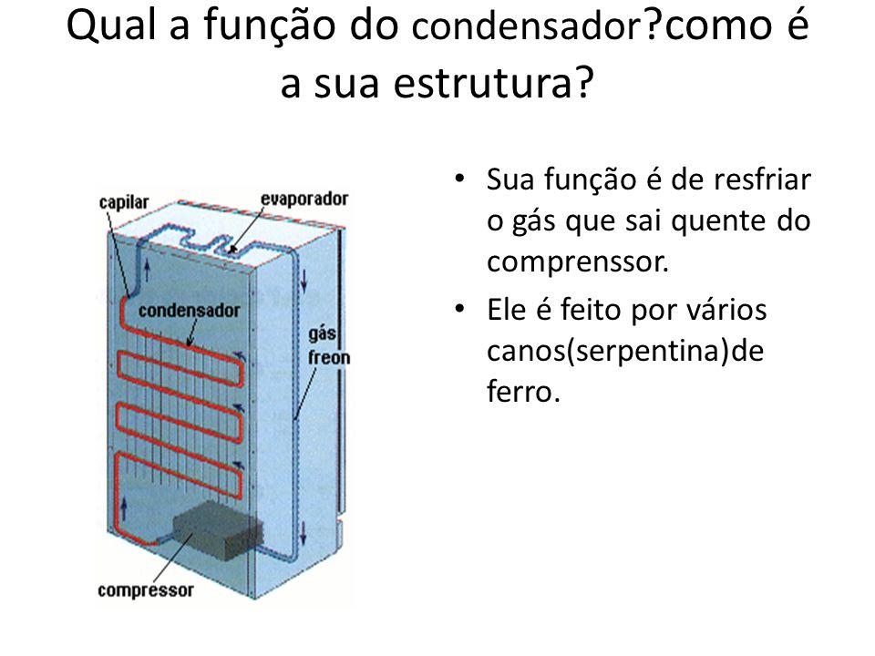 Qual a função do condensador ?como é a sua estrutura? Sua função é de resfriar o gás que sai quente do comprenssor. Ele é feito por vários canos(serpe