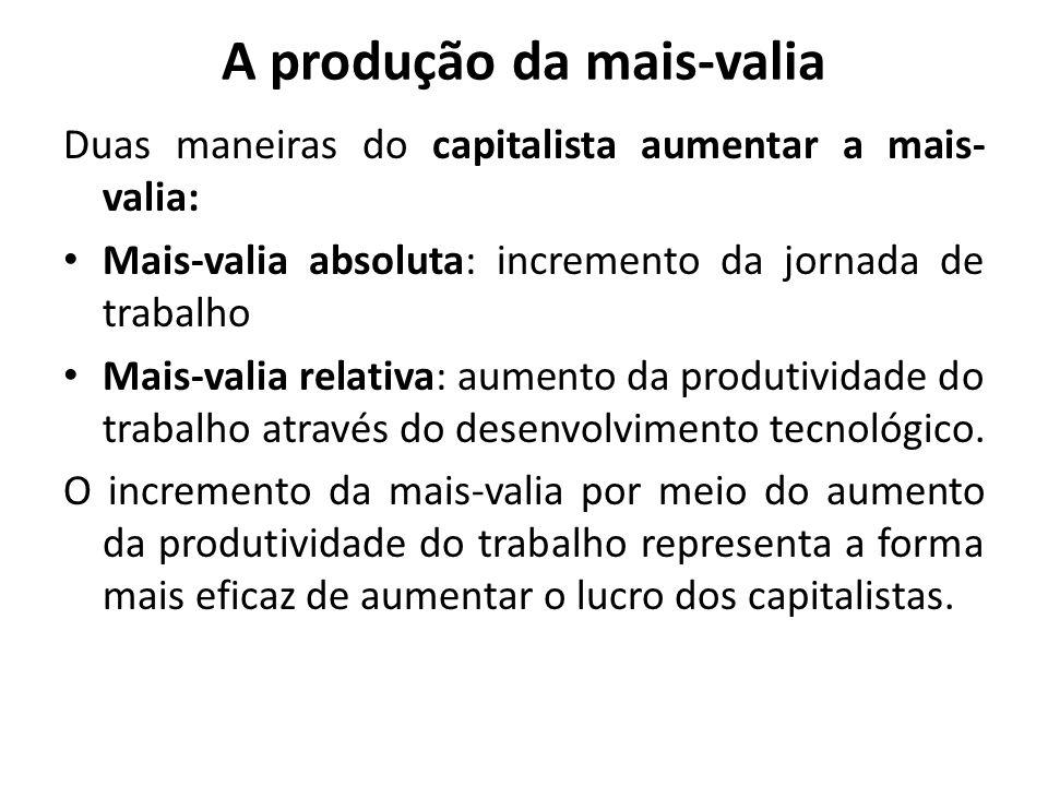 A produção da mais-valia Duas maneiras do capitalista aumentar a mais- valia: Mais-valia absoluta: incremento da jornada de trabalho Mais-valia relati
