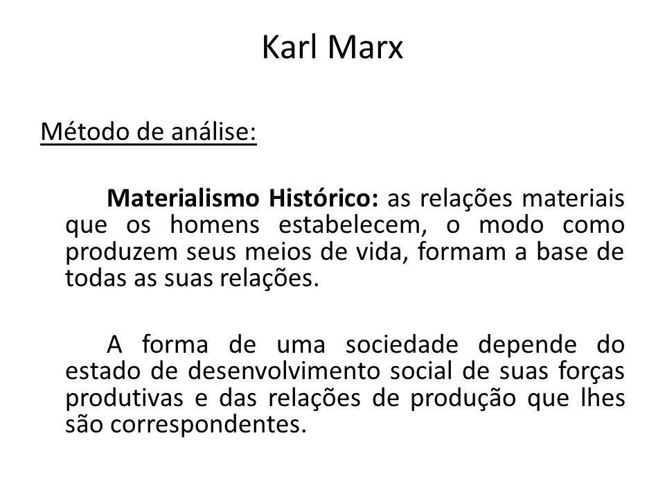 Karl Marx Método de análise: Materialismo Histórico: as relações materiais que os homens estabelecem, o modo como produzem seus meios de vida, formam