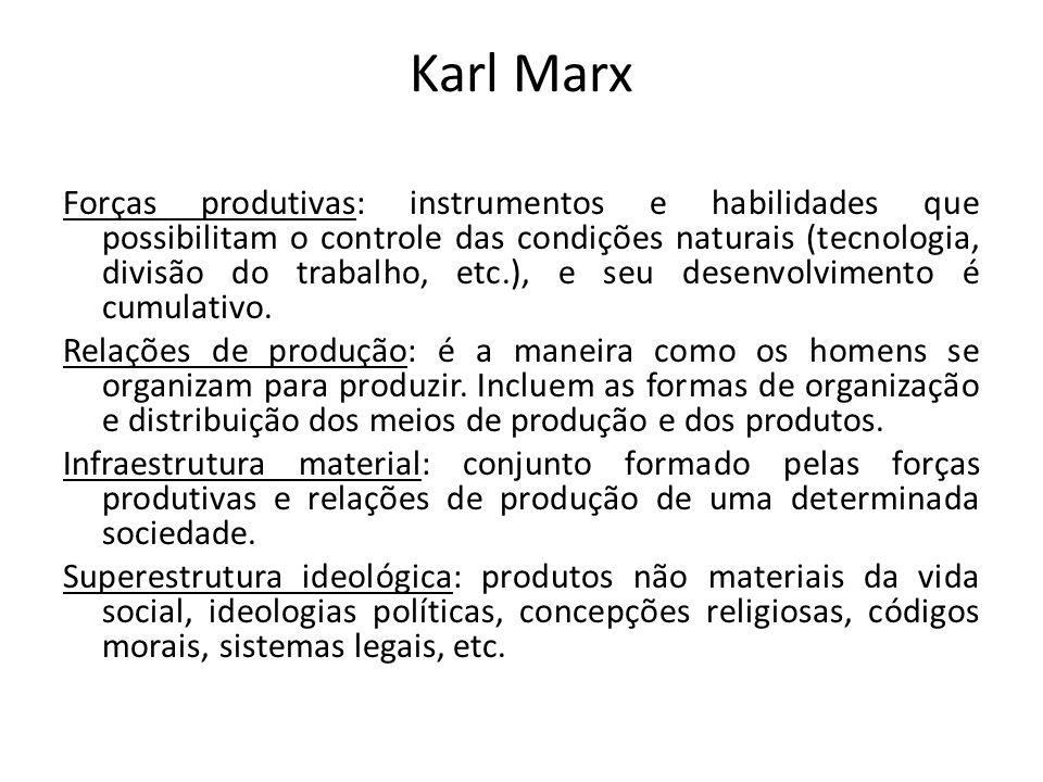 Karl Marx Forças produtivas: instrumentos e habilidades que possibilitam o controle das condições naturais (tecnologia, divisão do trabalho, etc.), e