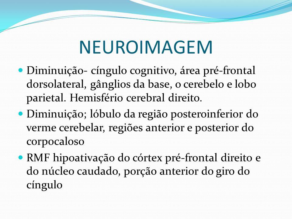 NEUROIMAGEM Diminuição- cíngulo cognitivo, área pré-frontal dorsolateral, gânglios da base, o cerebelo e lobo parietal.