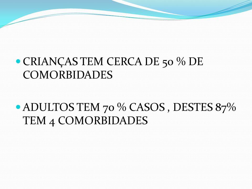 CRIANÇAS TEM CERCA DE 50 % DE COMORBIDADES ADULTOS TEM 70 % CASOS, DESTES 87% TEM 4 COMORBIDADES