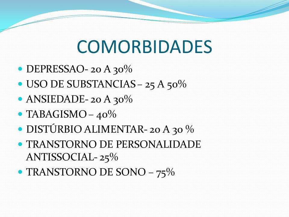 COMORBIDADES DEPRESSAO- 20 A 30% USO DE SUBSTANCIAS – 25 A 50% ANSIEDADE- 20 A 30% TABAGISMO – 40% DISTÚRBIO ALIMENTAR- 20 A 30 % TRANSTORNO DE PERSONALIDADE ANTISSOCIAL- 25% TRANSTORNO DE SONO – 75%