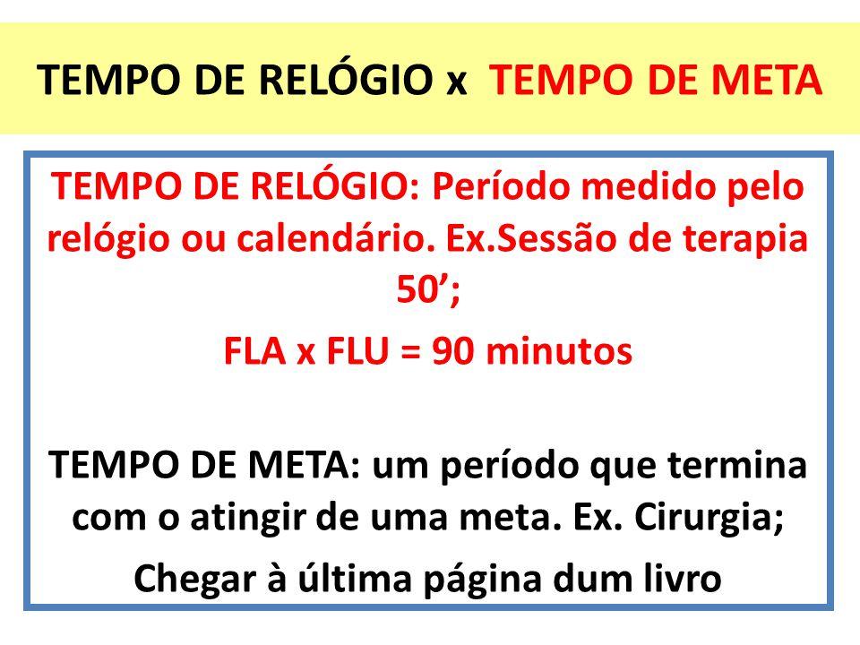 TEMPO DE RELÓGIO x TEMPO DE META TEMPO DE RELÓGIO: Período medido pelo relógio ou calendário. Ex.Sessão de terapia 50'; FLA x FLU = 90 minutos TEMPO D