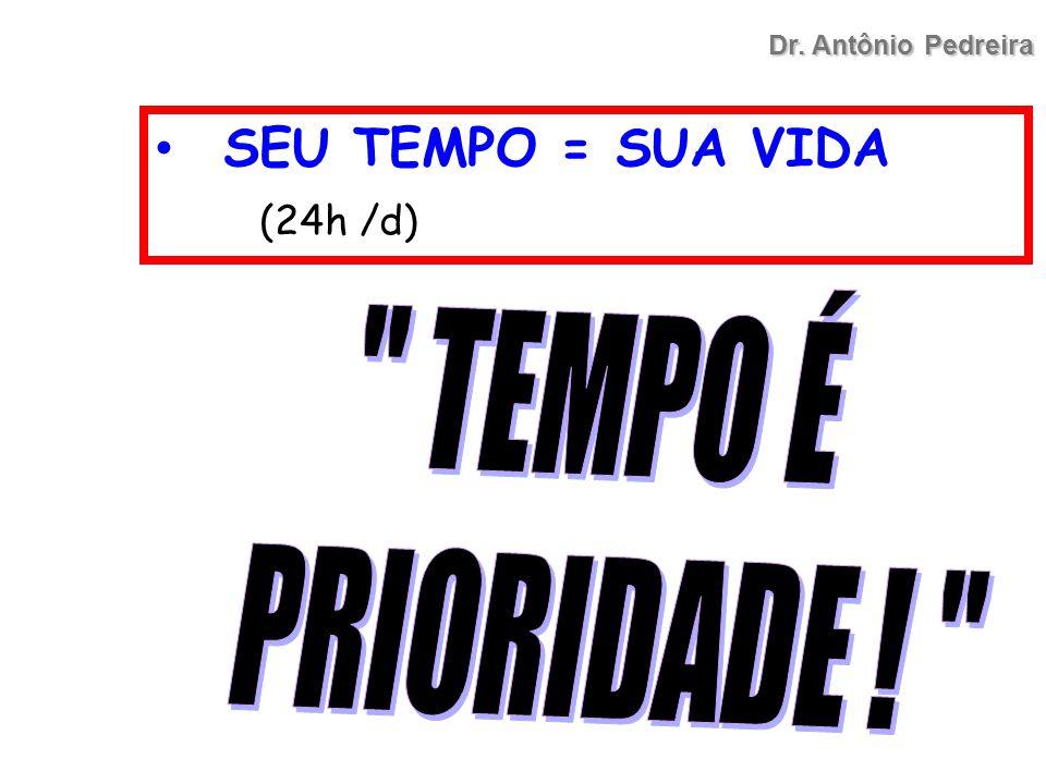 SEU TEMPO = SUA VIDA (24h /d) Dr. Antônio Pedreira