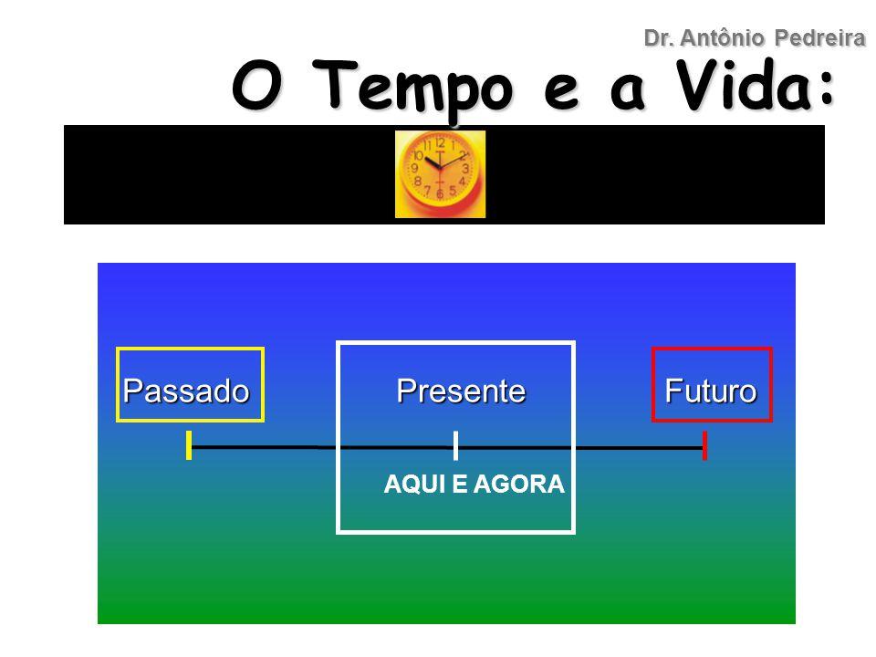 Passado Presente Futuro Passado Presente Futuro AQUI E AGORA O Tempo e a Vida: O Tempo e a Vida: Dr. Antônio Pedreira