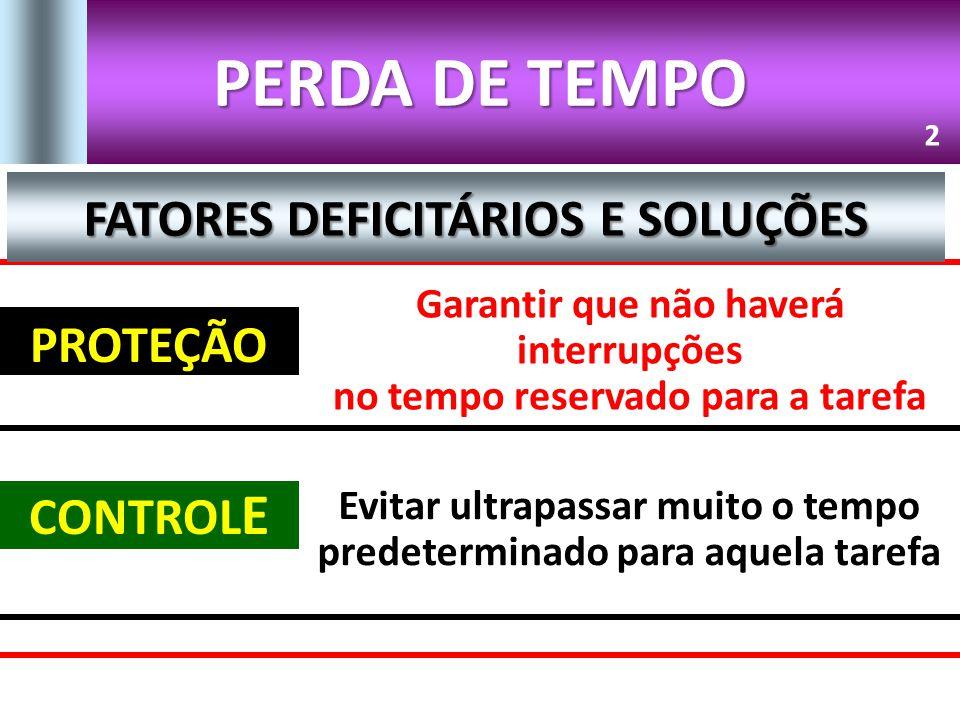 PERDA DE TEMPO PROTEÇÃO Garantir que não haverá interrupções no tempo reservado para a tarefa 2 FATORES DEFICITÁRIOS E SOLUÇÕES CONTROL E Evitar ultra