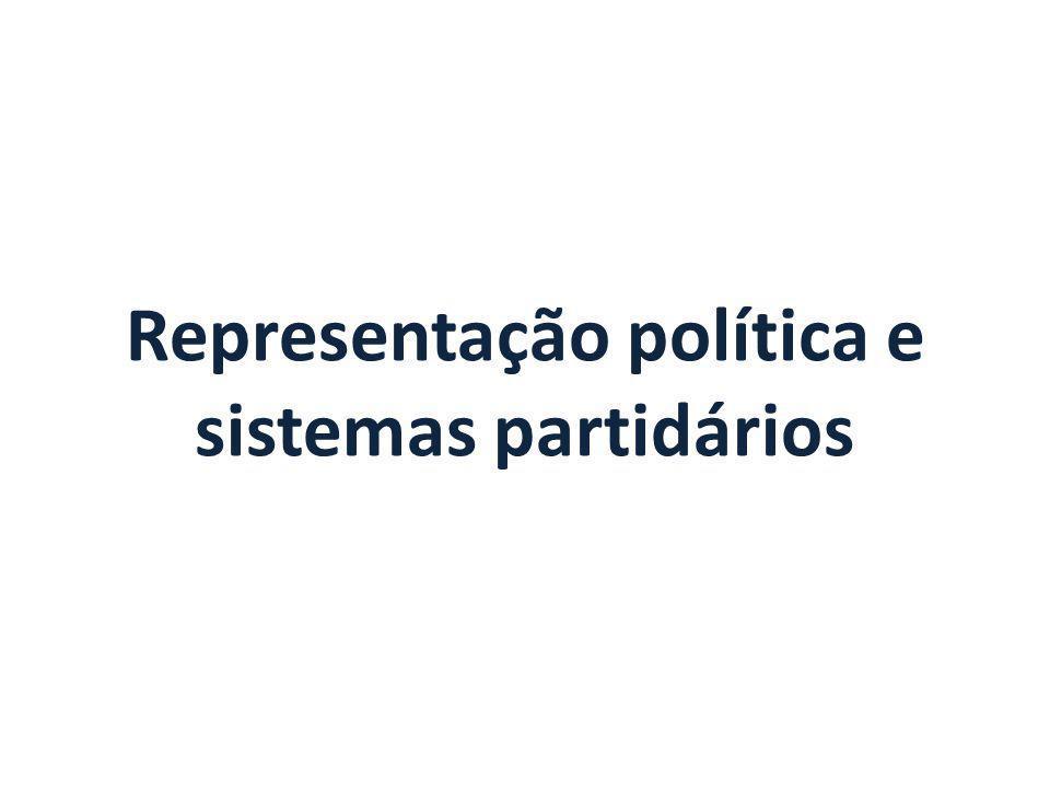 Representação política e sistemas partidários