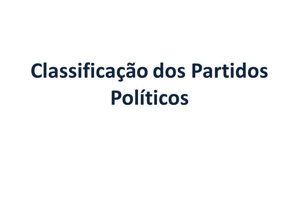 Classificação dos Partidos Políticos