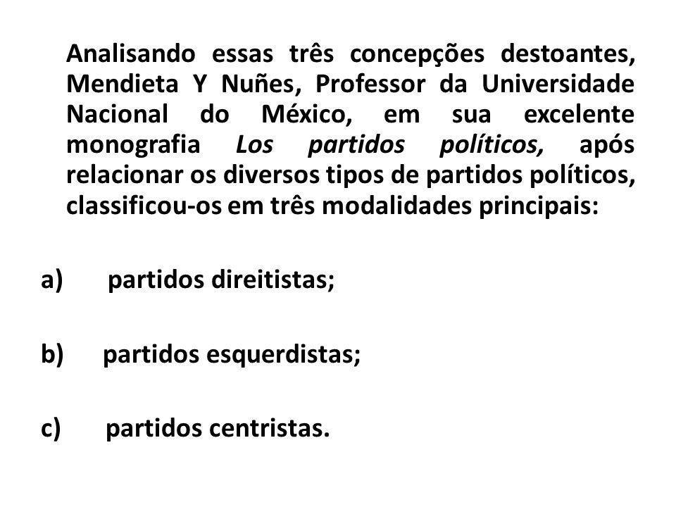 Analisando essas três concepções destoantes, Mendieta Y Nuñes, Professor da Universidade Nacional do México, em sua excelente monografia Los partidos políticos, após relacionar os diversos tipos de partidos políticos, classificou-os em três modalidades principais: a) partidos direitistas; b) partidos esquerdistas; c) partidos centristas.